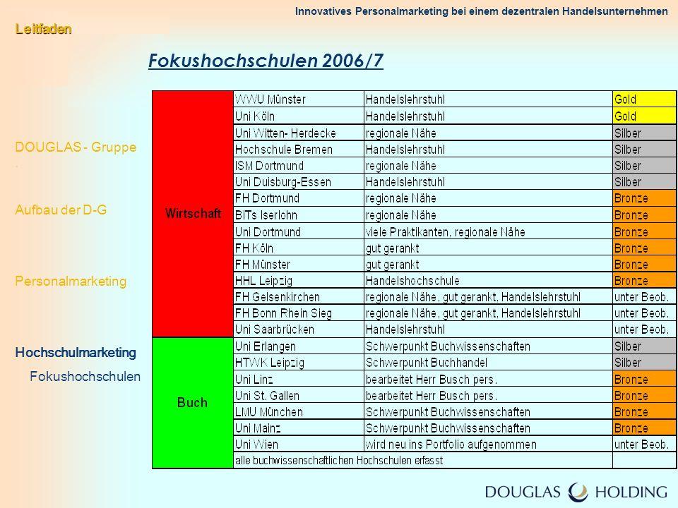 Innovatives Personalmarketing bei einem dezentralen Handelsunternehmen Fokushochschulen 2006/7 Leitfaden DOUGLAS - Gruppe. Aufbau der D-G Personalmark