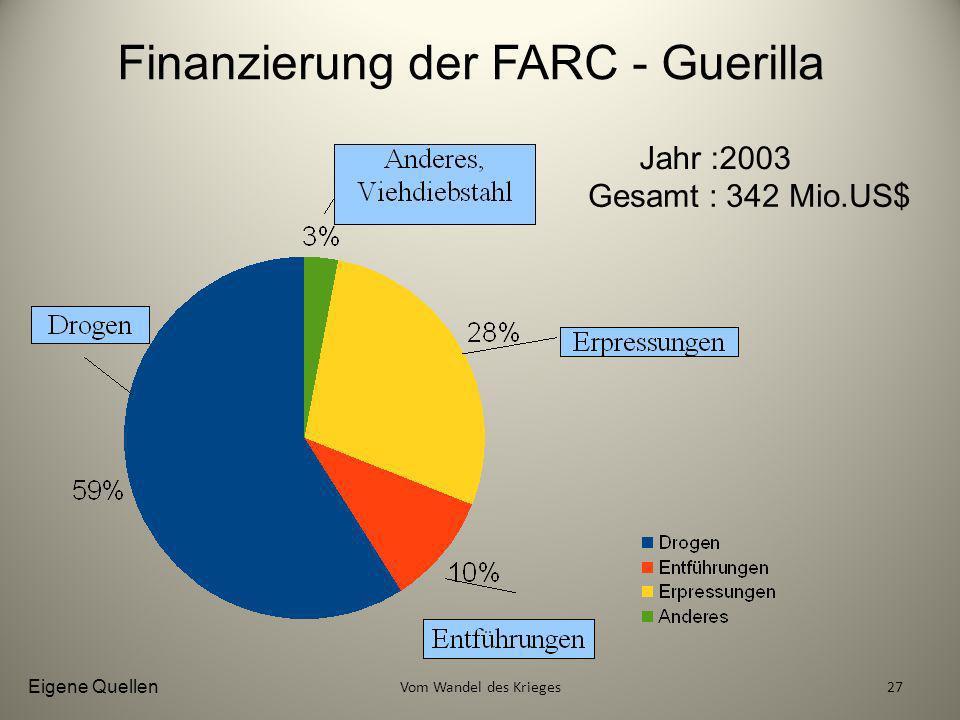 Finanzierung der FARC - Guerilla Eigene Quellen Gesamt : 342 Mio.US$ Jahr :2003 27Vom Wandel des Krieges