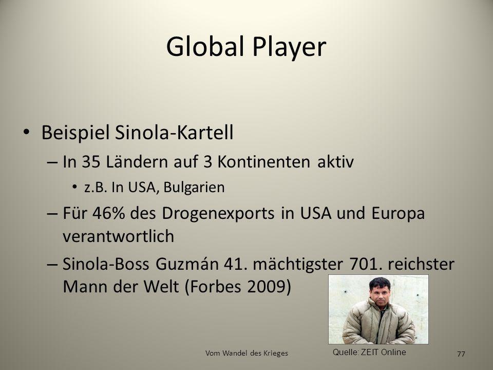 Global Player Beispiel Sinola-Kartell – In 35 Ländern auf 3 Kontinenten aktiv z.B. In USA, Bulgarien – Für 46% des Drogenexports in USA und Europa ver