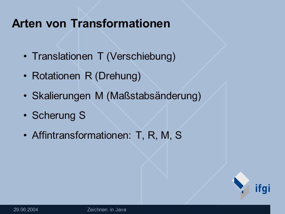 29.06.2004Zeichnen in Java Arten von Transformationen Translationen T (Verschiebung) Rotationen R (Drehung) Skalierungen M (Maßstabsänderung) Scherung S Affintransformationen: T, R, M, S