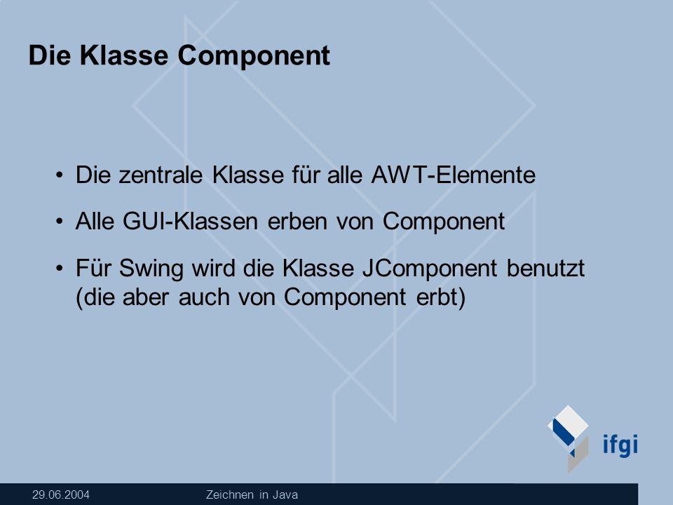 29.06.2004Zeichnen in Java Die Klasse Component Die zentrale Klasse für alle AWT-Elemente Alle GUI-Klassen erben von Component Für Swing wird die Klasse JComponent benutzt (die aber auch von Component erbt)