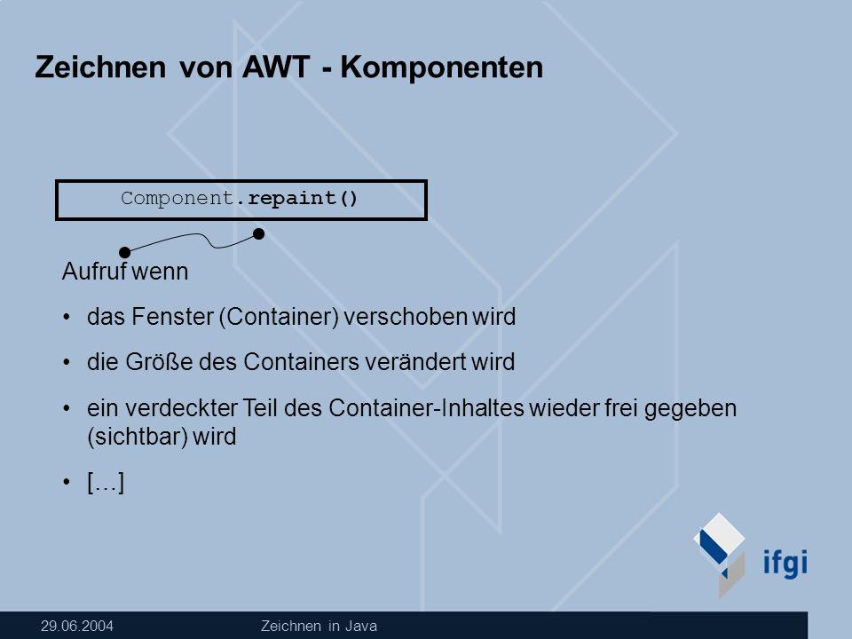 29.06.2004Zeichnen in Java Zeichnen von AWT - Komponenten Component.repaint() Component.getGraphics() Liefert spezialisierte Instanz der abstrakten Graphics-Klasse: Grafik-Kontext, in den gezeichnet werden kann repräsentiert ein universelles Ausgabegerät für Grafik und Schrift, Kapselt alle Zeichenoperationen: stellt Methoden zur Erzeugung von Linien, Füll- und Schriftelementen zur Verfügung,Methoden verwaltet die Zeichenfarbe und den Font in dem Textausgaben erfolgen sollen.