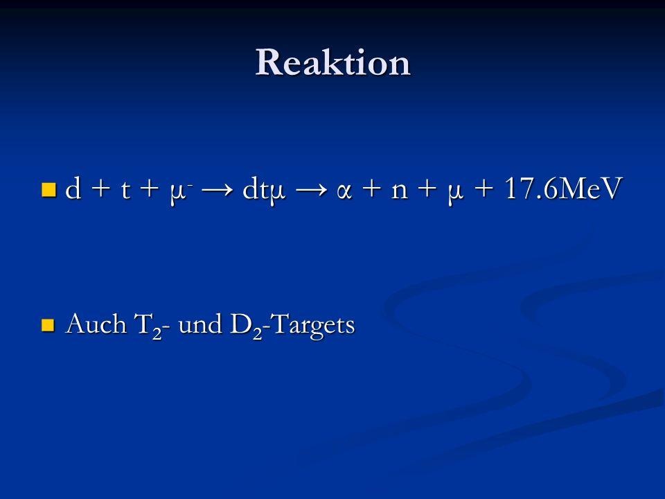 Reaktion d + t + μ - dtμ α + n + μ + 17.6MeV d + t + μ - dtμ α + n + μ + 17.6MeV Auch T 2 - und D 2 -Targets Auch T 2 - und D 2 -Targets
