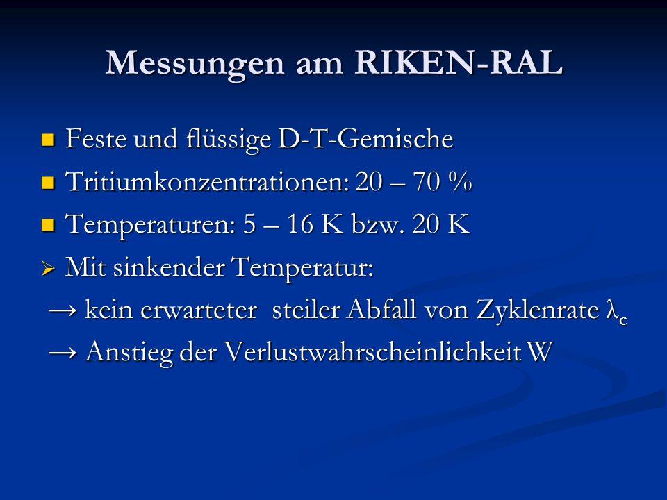 Messungen am RIKEN-RAL Feste und flüssige D-T-Gemische Feste und flüssige D-T-Gemische Tritiumkonzentrationen: 20 – 70 % Tritiumkonzentrationen: 20 –