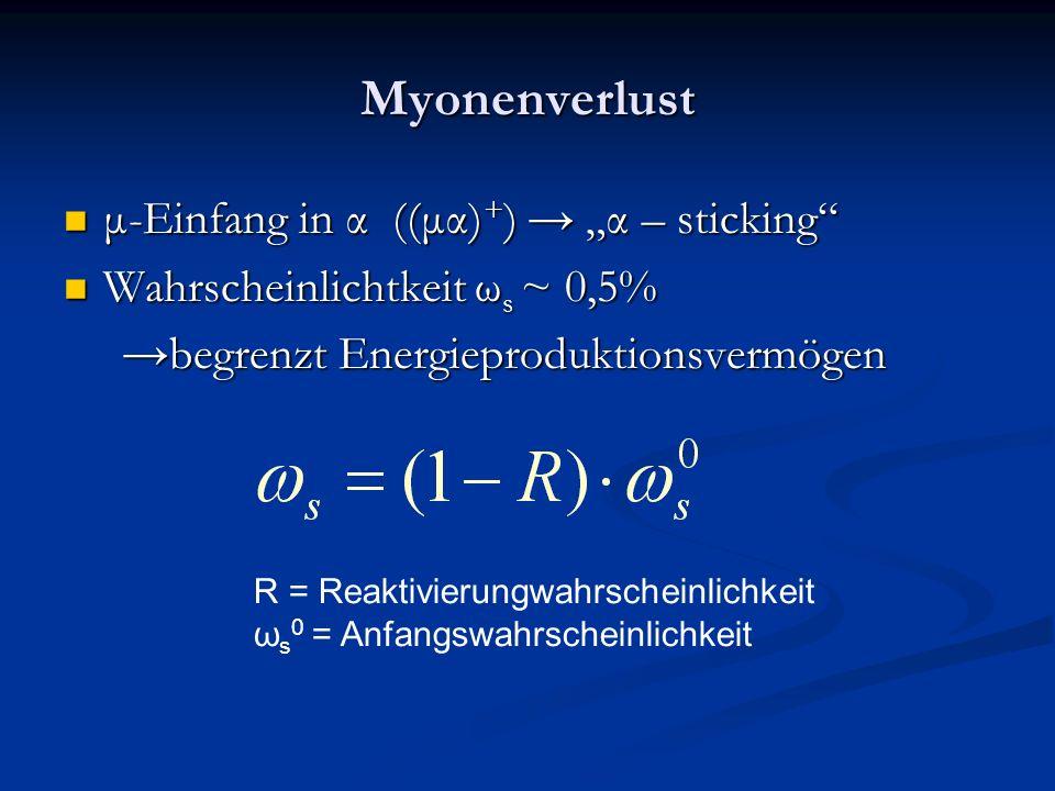 Myonenverlust μ-Einfang in α ((μα) + ) α – sticking μ-Einfang in α ((μα) + ) α – sticking Wahrscheinlichtkeit ω s ~ 0,5% Wahrscheinlichtkeit ω s ~ 0,5