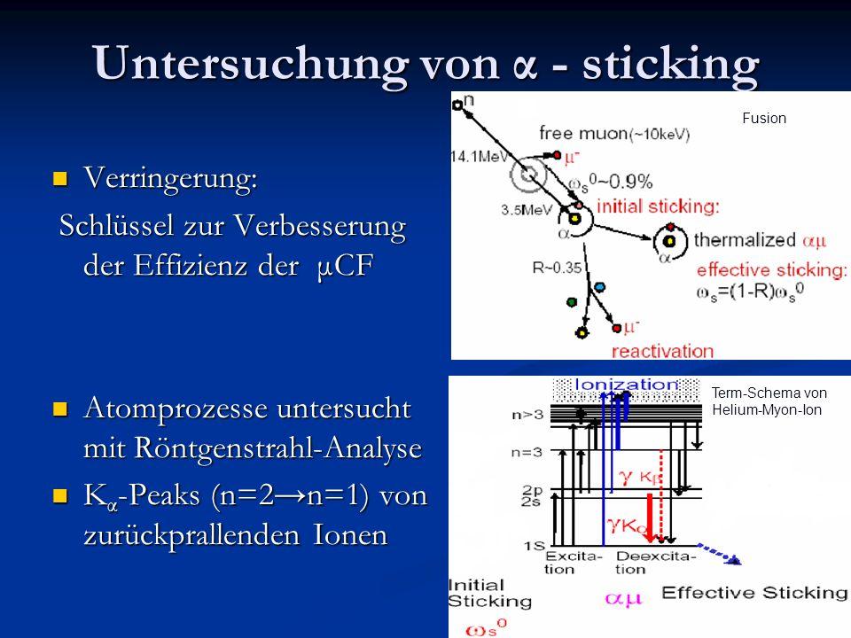 Untersuchung von α - sticking Verringerung: Verringerung: Schlüssel zur Verbesserung der Effizienz der μCF Schlüssel zur Verbesserung der Effizienz de