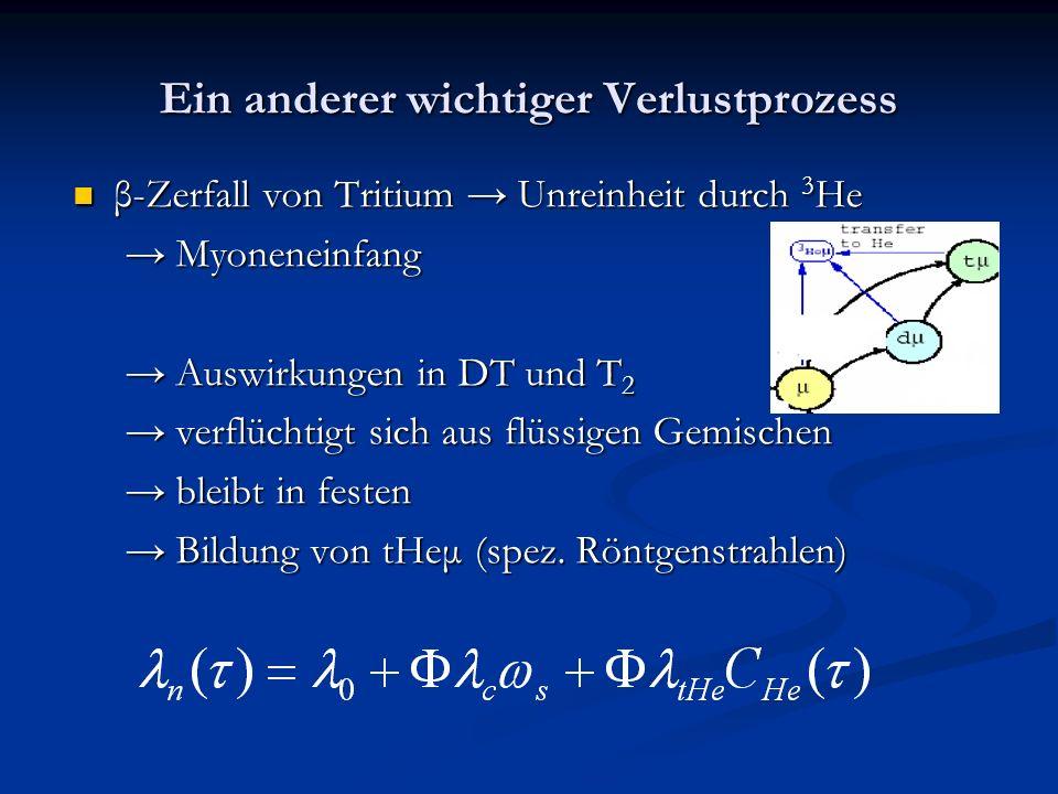 Ein anderer wichtiger Verlustprozess β-Zerfall von Tritium Unreinheit durch 3 He β-Zerfall von Tritium Unreinheit durch 3 He Myoneneinfang Myoneneinfa