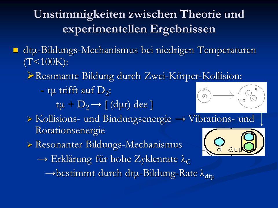 Unstimmigkeiten zwischen Theorie und experimentellen Ergebnissen dtμ-Bildungs-Mechanismus bei niedrigen Temperaturen (T<100K): dtμ-Bildungs-Mechanismu