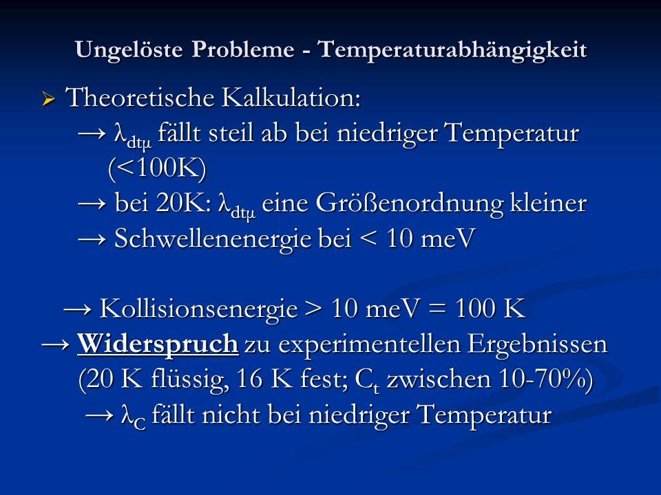 Ungelöste Probleme - Temperaturabhängigkeit Theoretische Kalkulation: Theoretische Kalkulation: λ dtμ fällt steil ab bei niedriger Temperatur λ dtμ fä