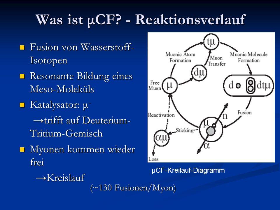 Was ist μCF? - Reaktionsverlauf Fusion von Wasserstoff- Isotopen Resonante Bildung eines Meso-Moleküls Katalysator: μ - trifft auf Deuterium- Tritium-