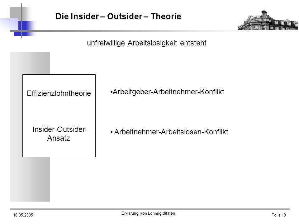 10.05.2005 Erklärung von Lohnrigiditäten Folie 10 Die Insider – Outsider – Theorie unfreiwillige Arbeitslosigkeit entsteht Effizienzlohntheorie Inside