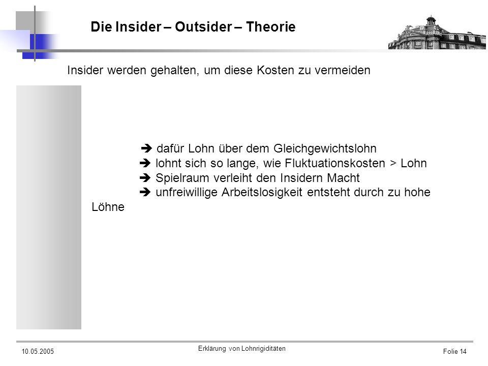 10.05.2005 Erklärung von Lohnrigiditäten Folie 14 Die Insider – Outsider – Theorie Insider werden gehalten, um diese Kosten zu vermeiden dafür Lohn üb