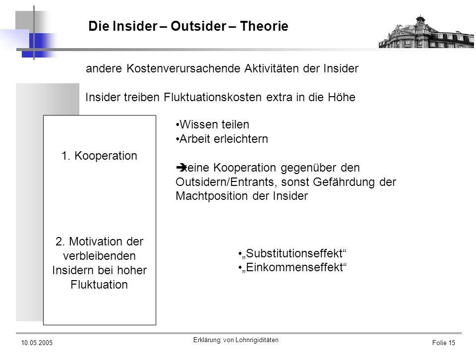 10.05.2005 Erklärung von Lohnrigiditäten Folie 15 Die Insider – Outsider – Theorie 1. Kooperation 2. Motivation der verbleibenden Insidern bei hoher F