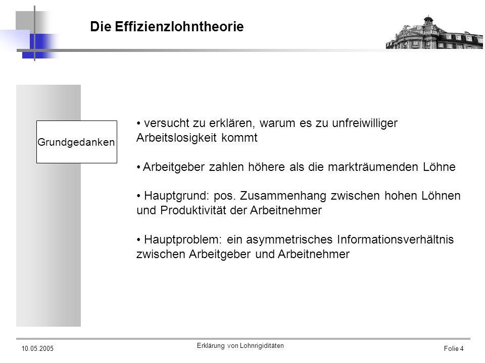 10.05.2005 Erklärung von Lohnrigiditäten Folie 4 Die Effizienzlohntheorie Grundgedanken versucht zu erklären, warum es zu unfreiwilliger Arbeitslosigk