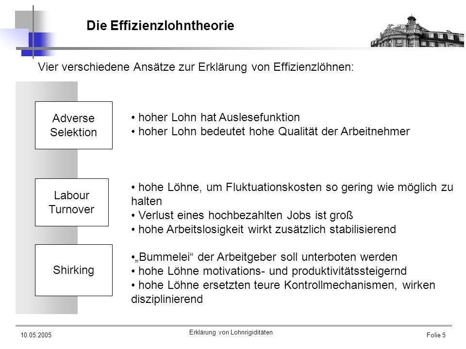 10.05.2005 Erklärung von Lohnrigiditäten Folie 5 Die Effizienzlohntheorie Vier verschiedene Ansätze zur Erklärung von Effizienzlöhnen: Adverse Selekti