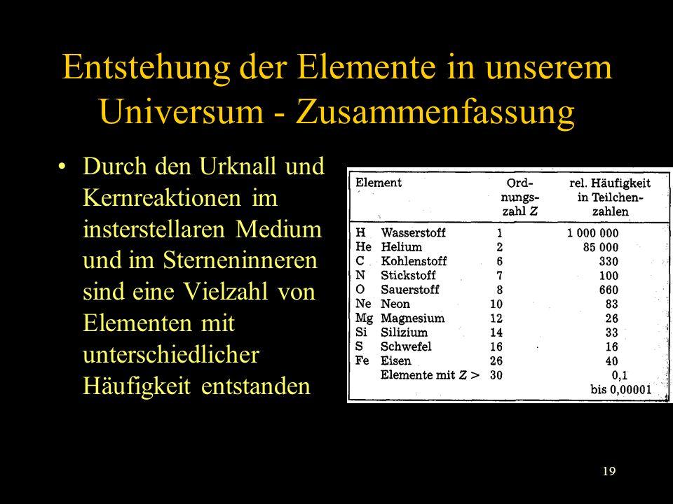 19 Entstehung der Elemente in unserem Universum - Zusammenfassung Durch den Urknall und Kernreaktionen im insterstellaren Medium und im Sterneninneren sind eine Vielzahl von Elementen mit unterschiedlicher Häufigkeit entstanden