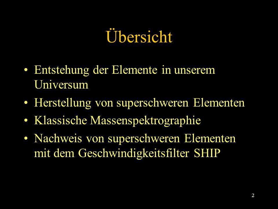 2 Übersicht Entstehung der Elemente in unserem Universum Herstellung von superschweren Elementen Klassische Massenspektrographie Nachweis von superschweren Elementen mit dem Geschwindigkeitsfilter SHIP