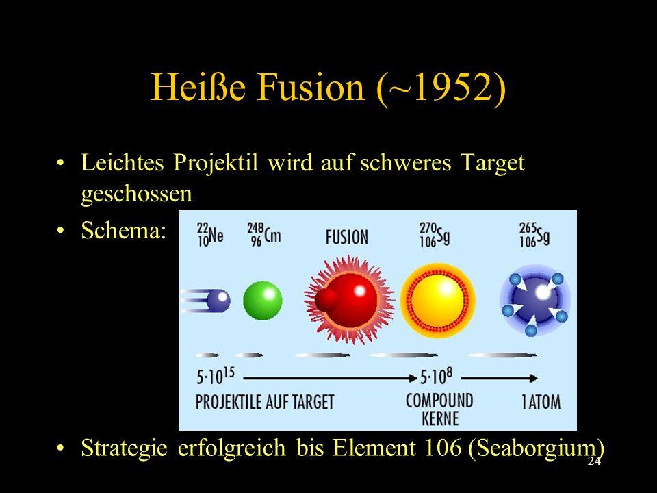 24 Heiße Fusion (~1952) Leichtes Projektil wird auf schweres Target geschossen Schema: Strategie erfolgreich bis Element 106 (Seaborgium)