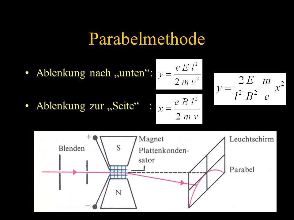 27 Parabelmethode Ablenkung nach unten: Ablenkung zur Seite :