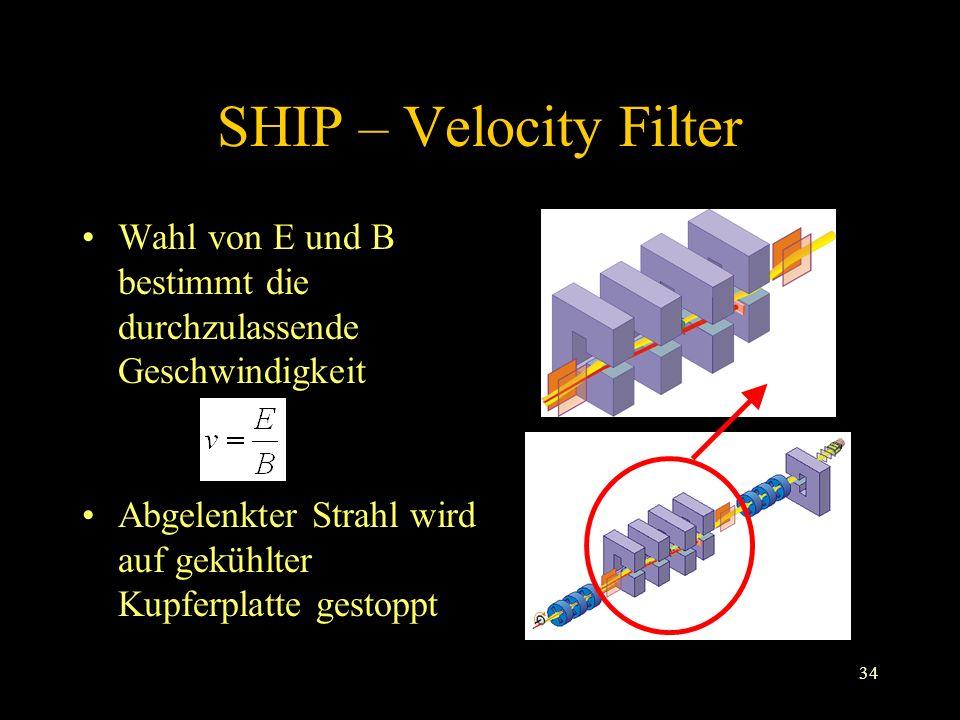 34 SHIP – Velocity Filter Wahl von E und B bestimmt die durchzulassende Geschwindigkeit Abgelenkter Strahl wird auf gekühlter Kupferplatte gestoppt