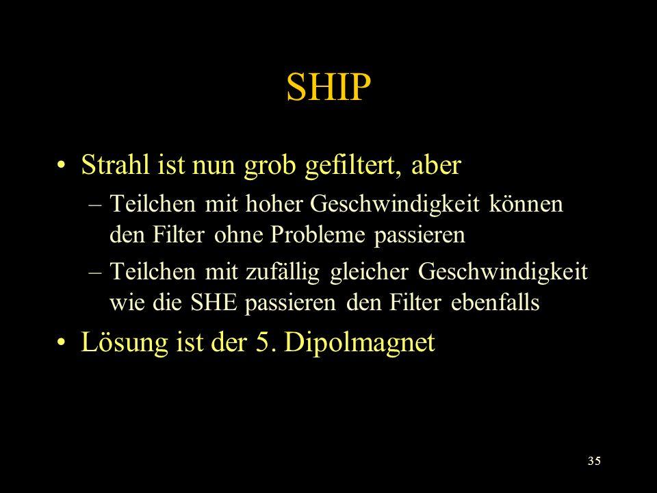 35 SHIP Strahl ist nun grob gefiltert, aber –Teilchen mit hoher Geschwindigkeit können den Filter ohne Probleme passieren –Teilchen mit zufällig gleicher Geschwindigkeit wie die SHE passieren den Filter ebenfalls Lösung ist der 5.