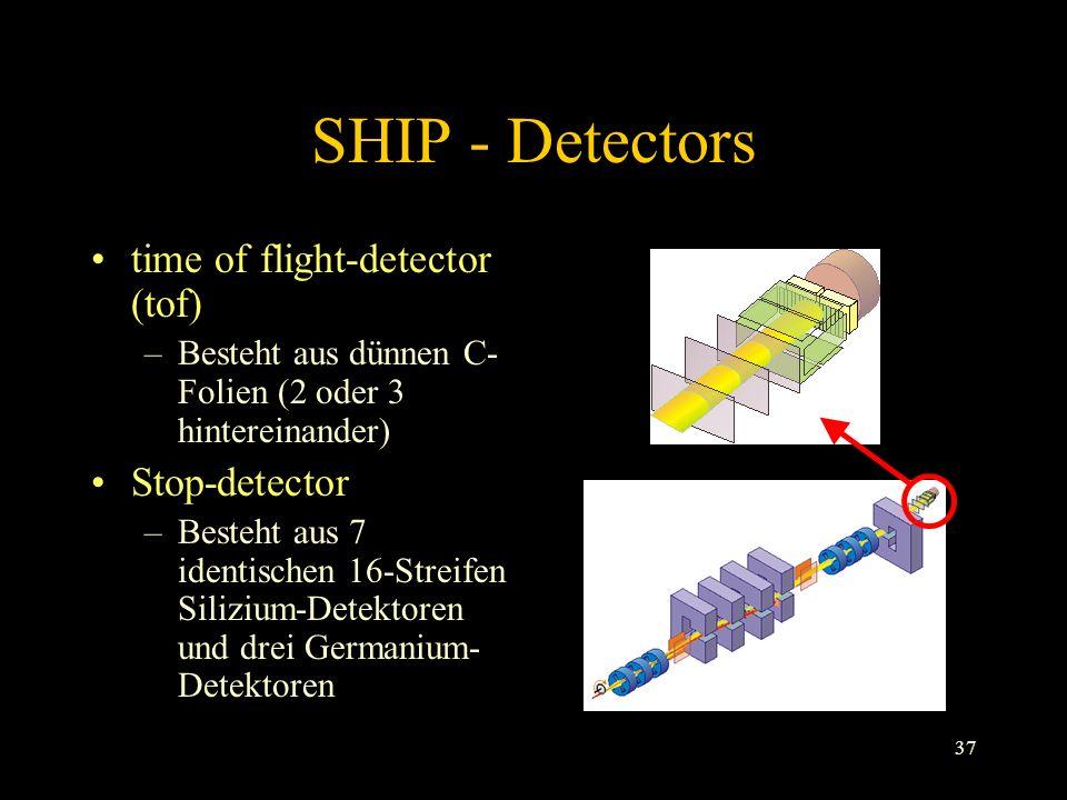37 SHIP - Detectors time of flight-detector (tof) –Besteht aus dünnen C- Folien (2 oder 3 hintereinander) Stop-detector –Besteht aus 7 identischen 16-Streifen Silizium-Detektoren und drei Germanium- Detektoren