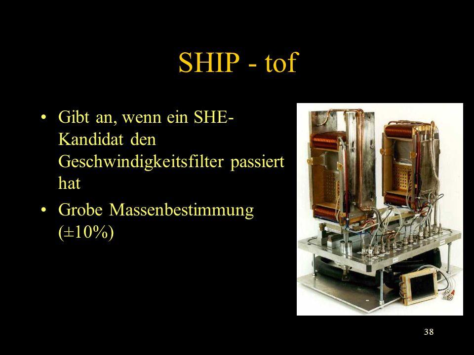 38 SHIP - tof Gibt an, wenn ein SHE- Kandidat den Geschwindigkeitsfilter passiert hat Grobe Massenbestimmung (±10%)