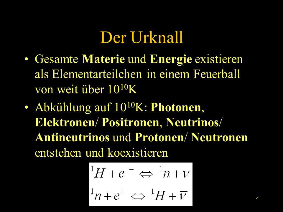 4 Der Urknall Gesamte Materie und Energie existieren als Elementarteilchen in einem Feuerball von weit über 10 10 K Abkühlung auf 10 10 K: Photonen, Elektronen/ Positronen, Neutrinos/ Antineutrinos und Protonen/ Neutronen entstehen und koexistieren