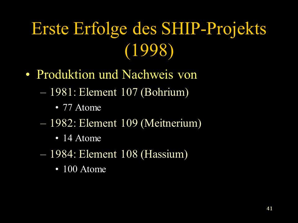 41 Erste Erfolge des SHIP-Projekts (1998) Produktion und Nachweis von –1981: Element 107 (Bohrium) 77 Atome –1982: Element 109 (Meitnerium) 14 Atome –1984: Element 108 (Hassium) 100 Atome