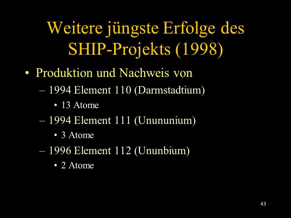 43 Weitere jüngste Erfolge des SHIP-Projekts (1998) Produktion und Nachweis von –1994 Element 110 (Darmstadtium) 13 Atome –1994 Element 111 (Unununium) 3 Atome –1996 Element 112 (Ununbium) 2 Atome