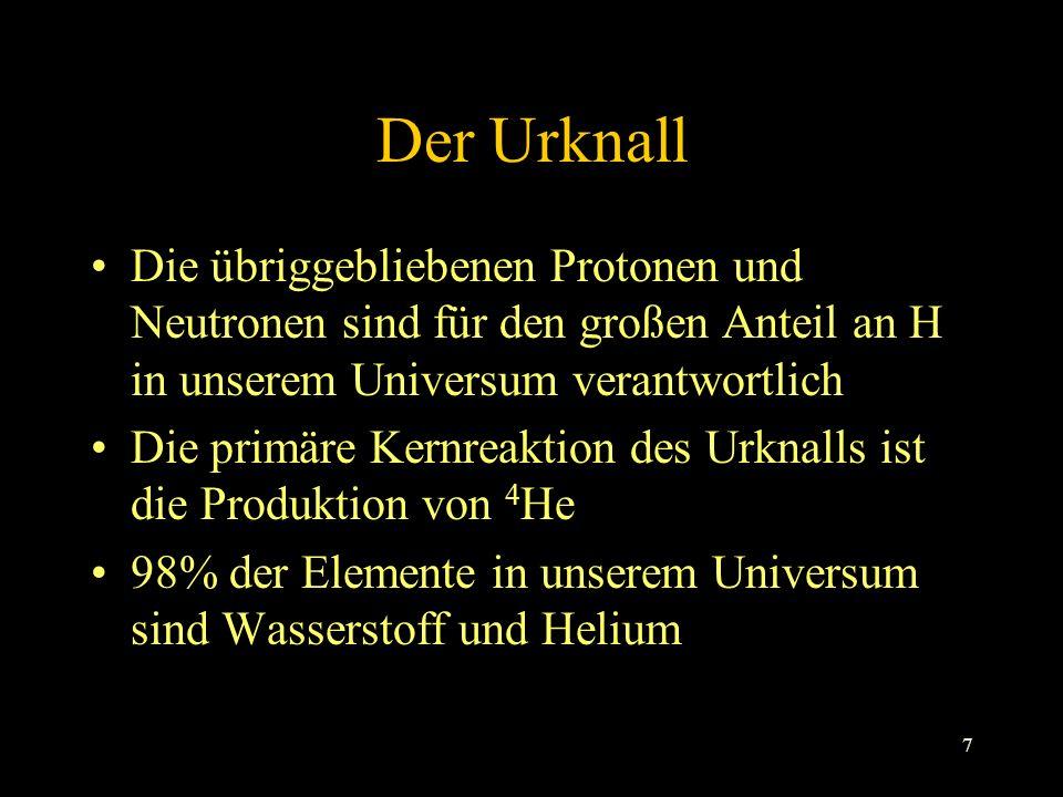 7 Der Urknall Die übriggebliebenen Protonen und Neutronen sind für den großen Anteil an H in unserem Universum verantwortlich Die primäre Kernreaktion des Urknalls ist die Produktion von 4 He 98% der Elemente in unserem Universum sind Wasserstoff und Helium