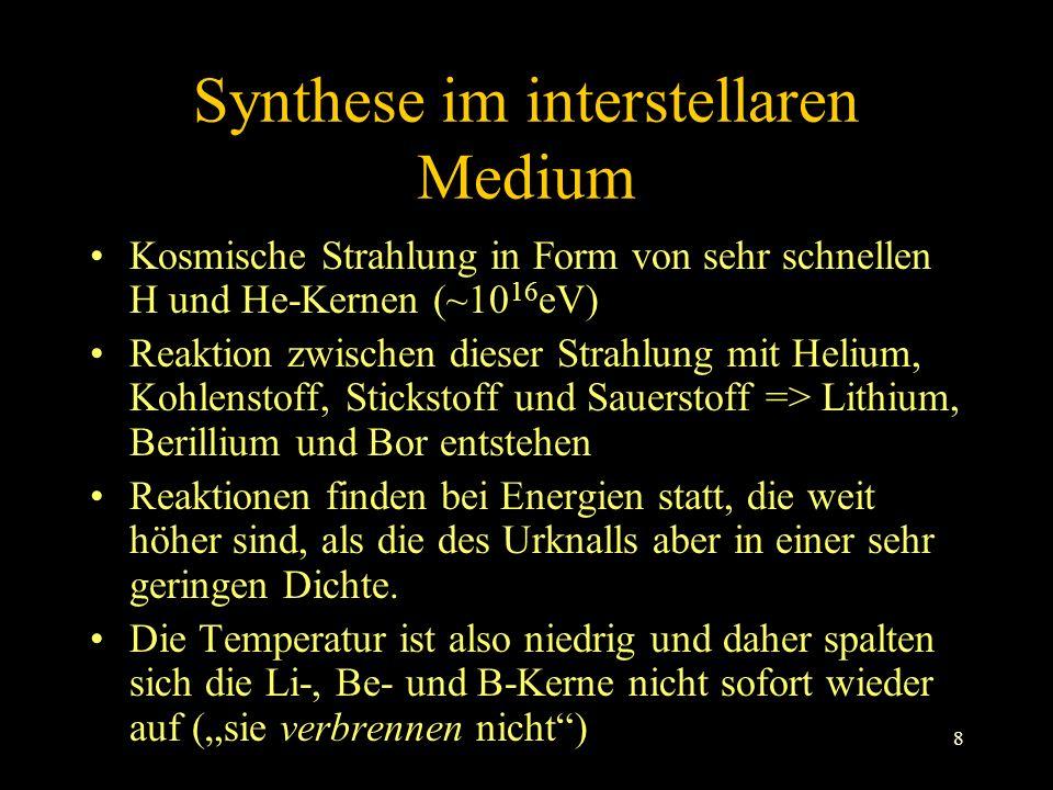 8 Synthese im interstellaren Medium Kosmische Strahlung in Form von sehr schnellen H und He-Kernen (~10 16 eV) Reaktion zwischen dieser Strahlung mit Helium, Kohlenstoff, Stickstoff und Sauerstoff => Lithium, Berillium und Bor entstehen Reaktionen finden bei Energien statt, die weit höher sind, als die des Urknalls aber in einer sehr geringen Dichte.