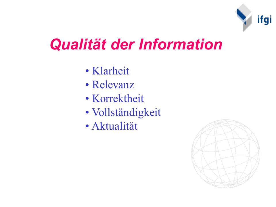 Qualität der Information Klarheit Relevanz Korrektheit Vollständigkeit Aktualität