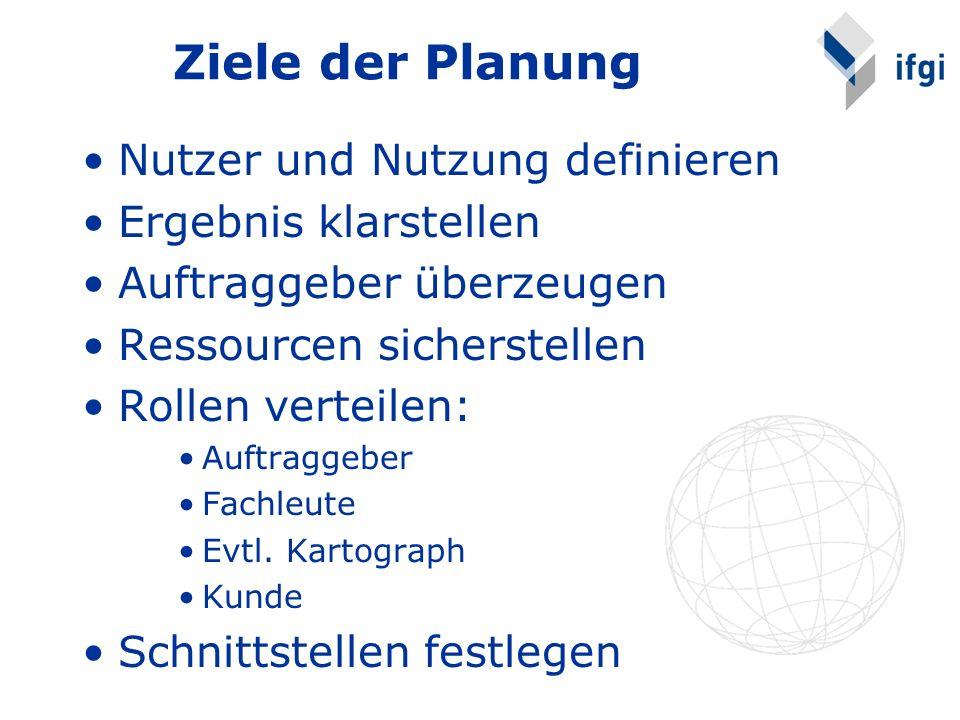 Ziele der Planung Nutzer und Nutzung definieren Ergebnis klarstellen Auftraggeber überzeugen Ressourcen sicherstellen Rollen verteilen: Auftraggeber F