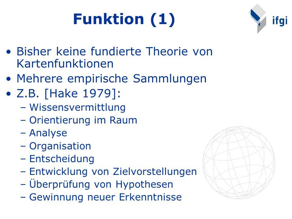 Funktion (1) Bisher keine fundierte Theorie von Kartenfunktionen Mehrere empirische Sammlungen Z.B. [Hake 1979]: –Wissensvermittlung –Orientierung im