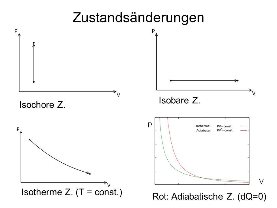 Zustandsänderungen Isochore Z. Isobare Z. Isotherme Z. (T = const.) Rot: Adiabatische Z. (dQ=0) P V