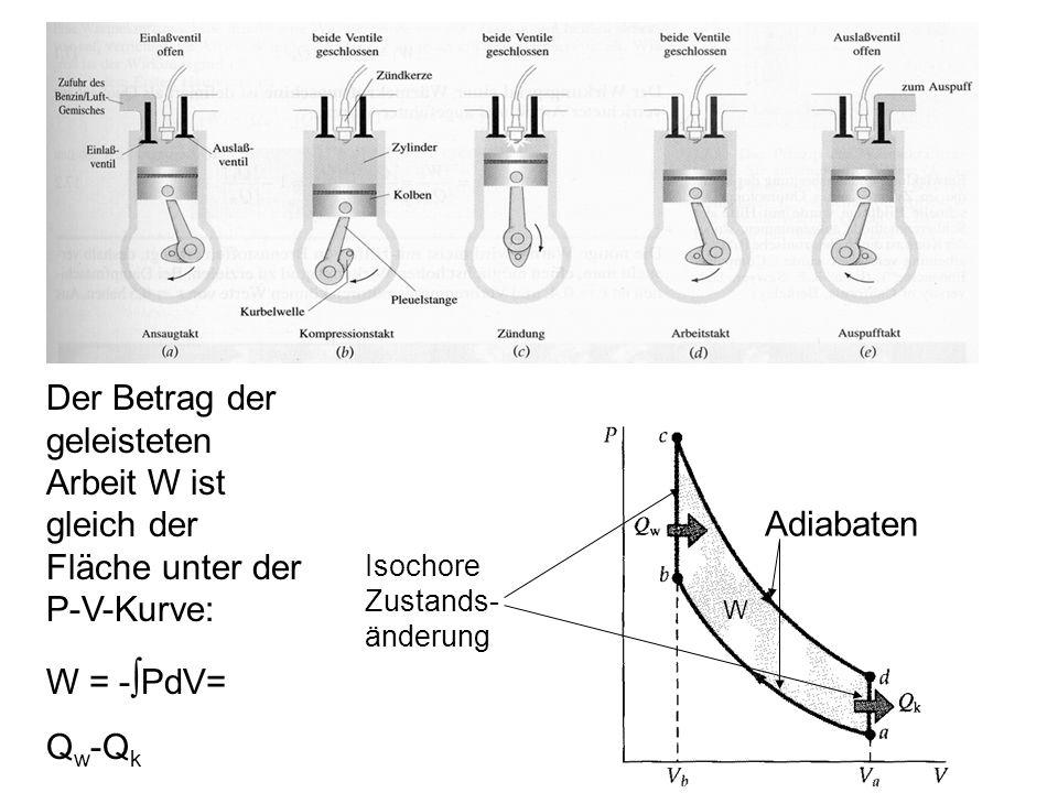 Isochore Zustands- änderung Adiabaten Der Betrag der geleisteten Arbeit W ist gleich der Fläche unter der P-V-Kurve: W = - PdV= Q w -Q k W