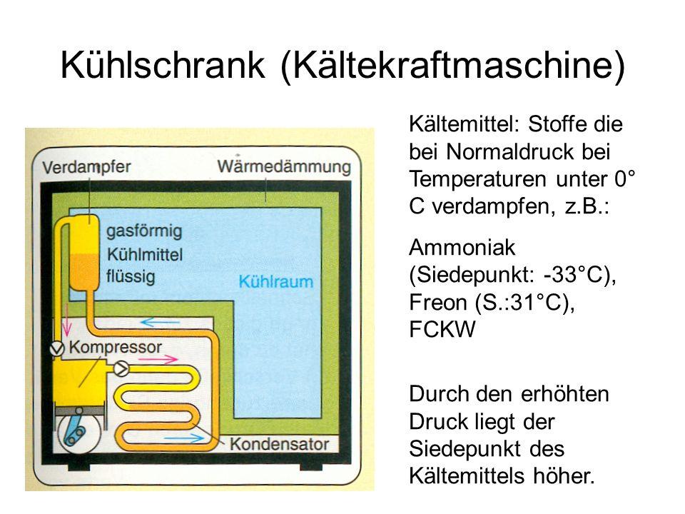 Kühlschrank (Kältekraftmaschine) Kältemittel: Stoffe die bei Normaldruck bei Temperaturen unter 0° C verdampfen, z.B.: Ammoniak (Siedepunkt: -33°C), F