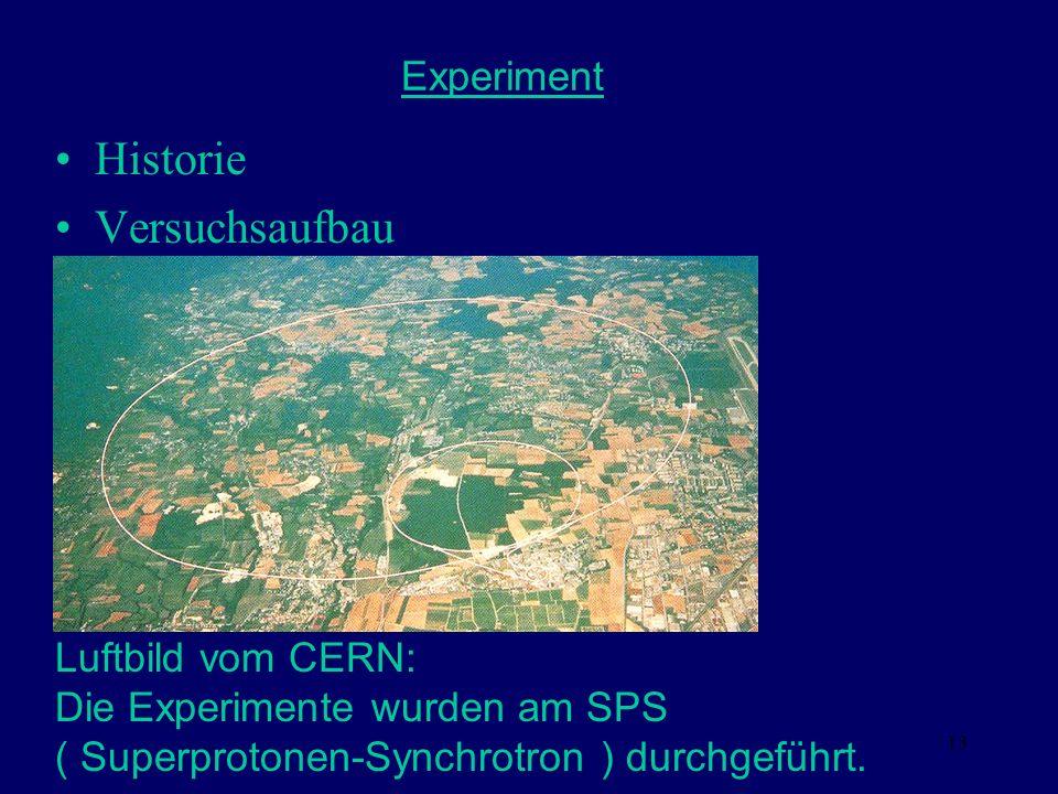 13 Experiment Historie Versuchsaufbau Luftbild vom CERN: Die Experimente wurden am SPS ( Superprotonen-Synchrotron ) durchgeführt.