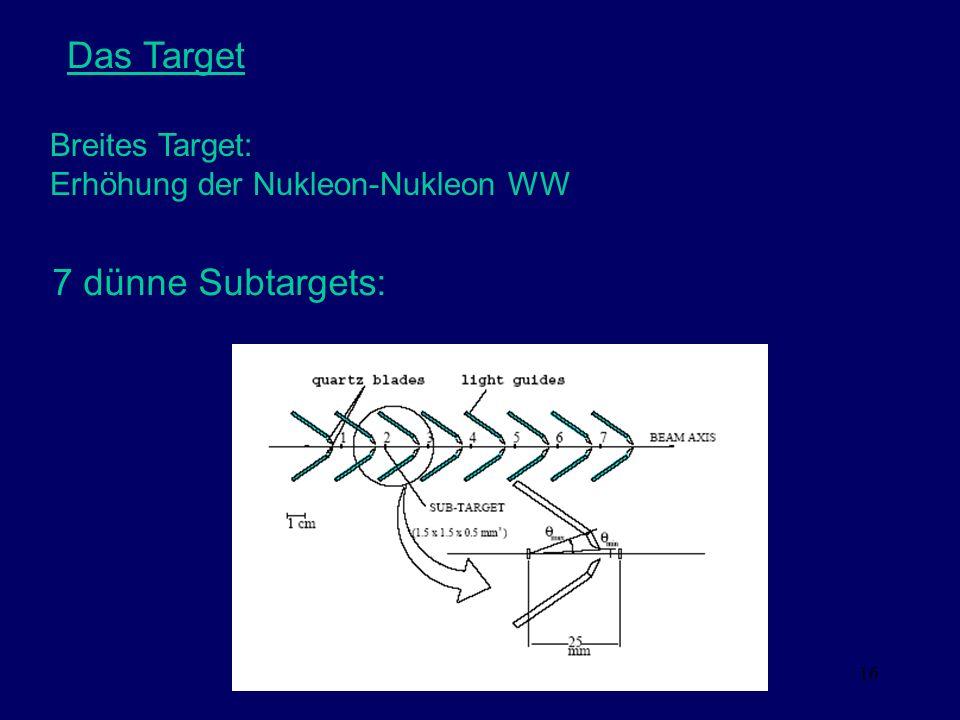 16 Das Target Breites Target: Erhöhung der Nukleon-Nukleon WW 7 dünne Subtargets: