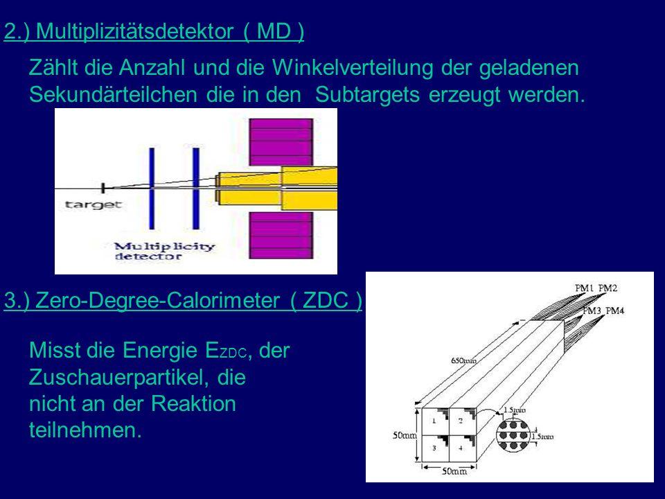 18 2.) Multiplizitätsdetektor ( MD ) Zählt die Anzahl und die Winkelverteilung der geladenen Sekundärteilchen die in den Subtargets erzeugt werden. 3.