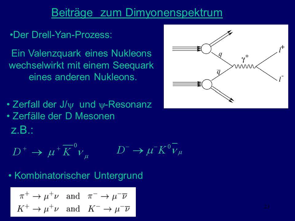 23 Der Drell-Yan-Prozess: Ein Valenzquark eines Nukleons wechselwirkt mit einem Seequark eines anderen Nukleons. Zerfall der J/ und -Resonanz Zerfälle