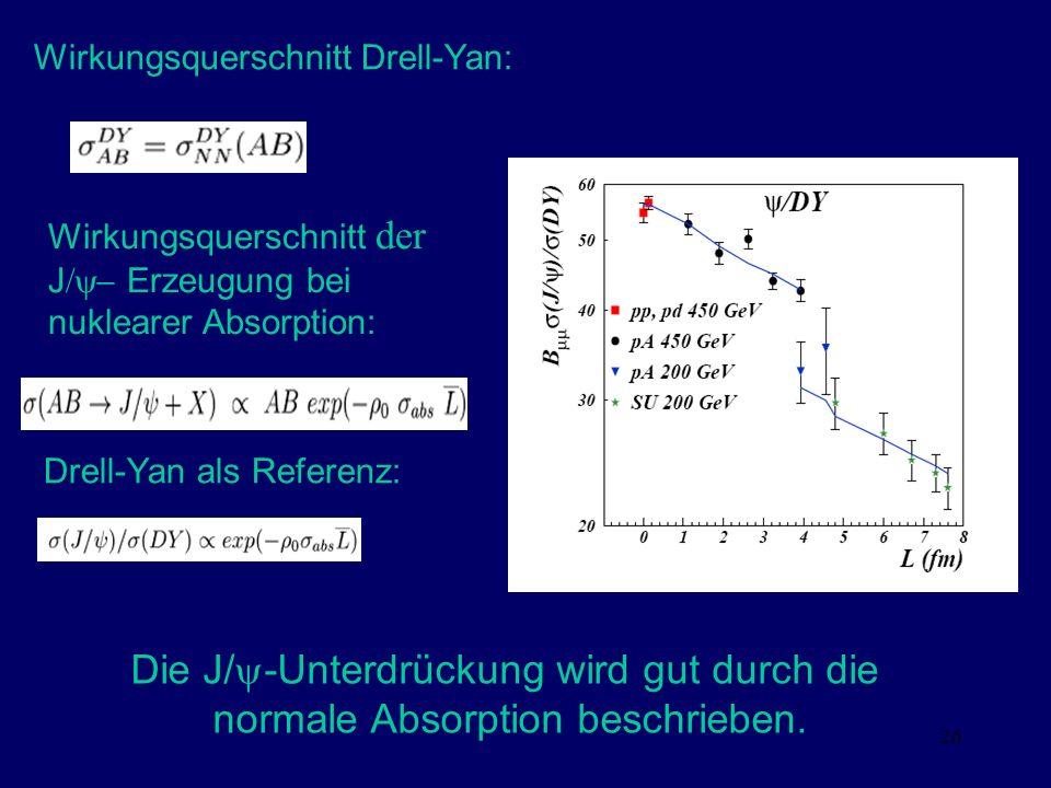 26 Wirkungsquerschnitt Drell-Yan: Wirkungsquerschnitt der J Erzeugung bei nuklearer Absorption: Drell-Yan als Referenz: Die J/ -Unterdrückung wird gut
