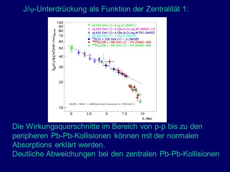 28 J/ -Unterdrückung als Funktion der Zentralität 1: Die Wirkungsquerschnitte im Bereich von p-p bis zu den peripheren Pb-Pb-Kollisionen können mit de