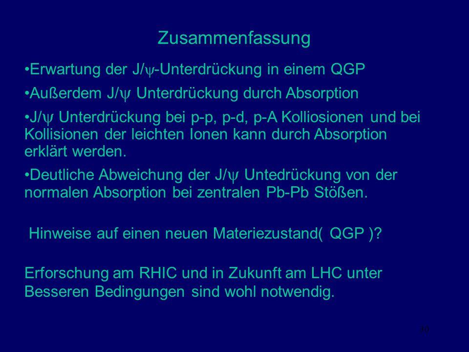 30 Zusammenfassung Erwartung der J/ -Unterdrückung in einem QGP Außerdem J/ Unterdrückung durch Absorption J/ Unterdrückung bei p-p, p-d, p-A Kolliosi