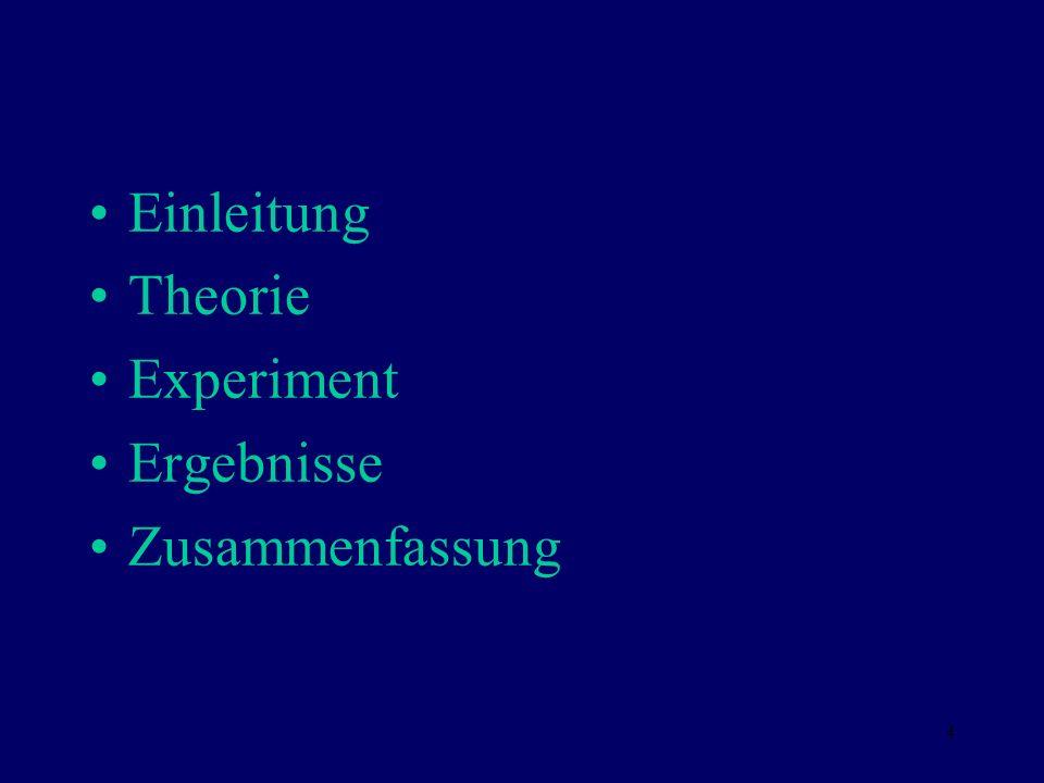 4 Einleitung Theorie Experiment Ergebnisse Zusammenfassung