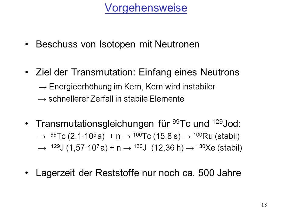 13 Vorgehensweise Beschuss von Isotopen mit Neutronen Ziel der Transmutation: Einfang eines Neutrons Energieerhöhung im Kern, Kern wird instabiler sch