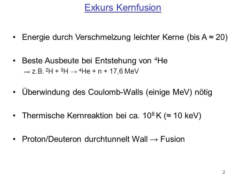 2 Exkurs Kernfusion Energie durch Verschmelzung leichter Kerne (bis A 20) Beste Ausbeute bei Entstehung von 4 He z.B. 2 H + 3 H 4 He + n + 17,6 MeV Üb