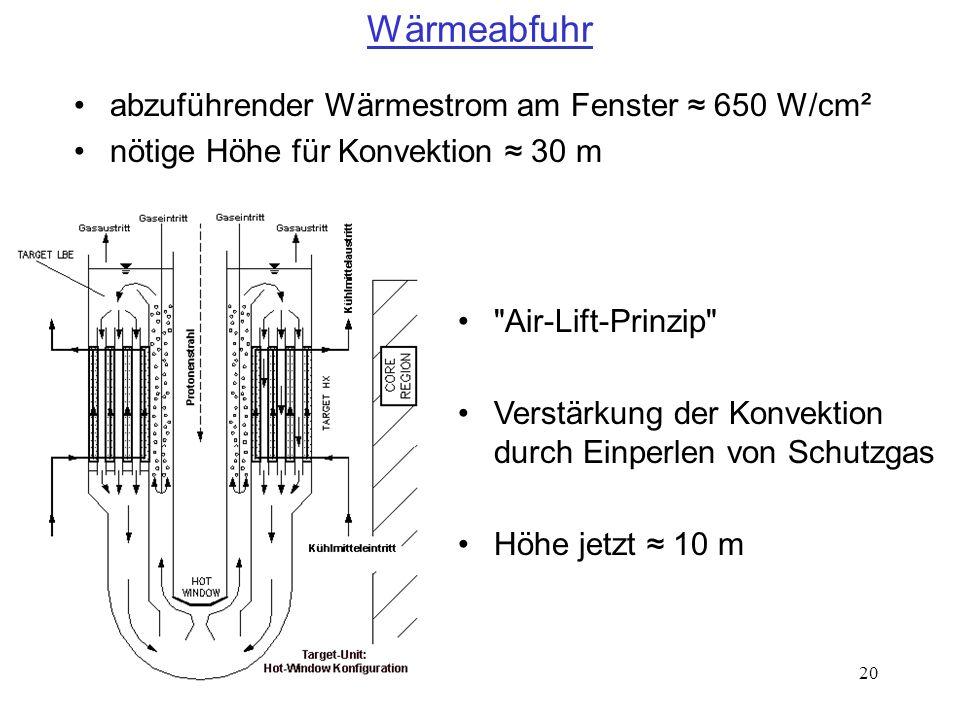 20 Wärmeabfuhr abzuführender Wärmestrom am Fenster 650 W/cm² nötige Höhe für Konvektion 30 m