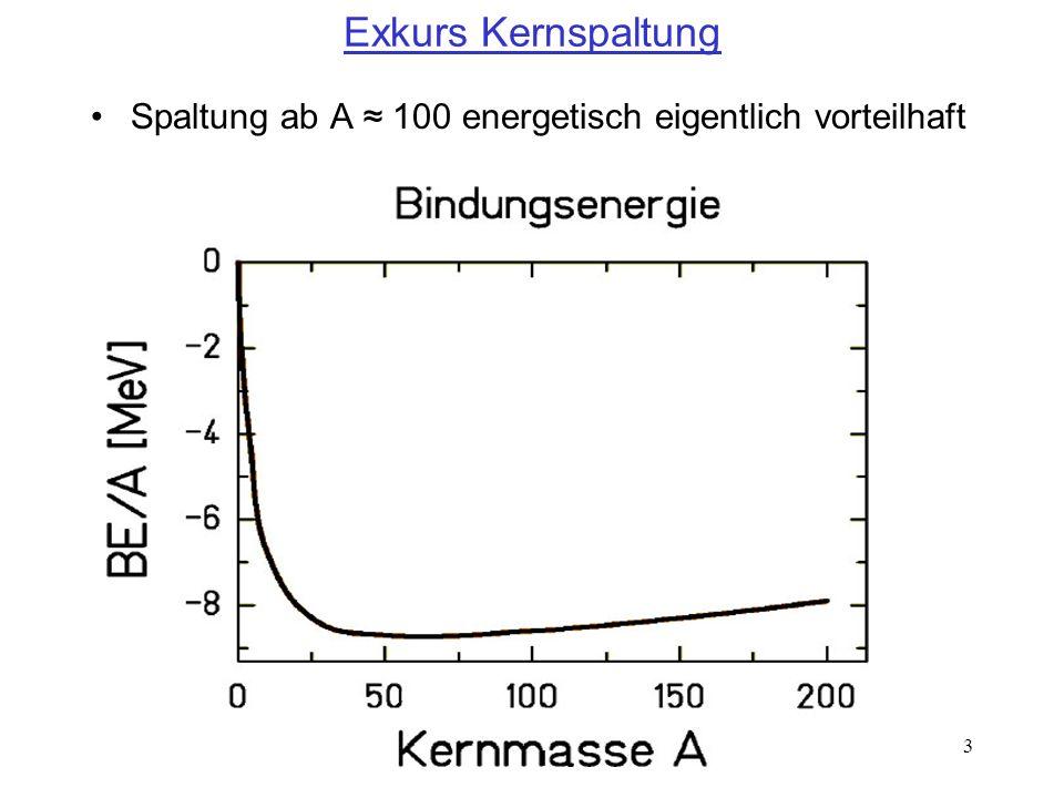 4 Exkurs Kernspaltung riesige Energiebarriere zu überwinden Abnahme der Coulomb-Energie kompensiert Zunahme der Oberflächen-Energie erst ca.